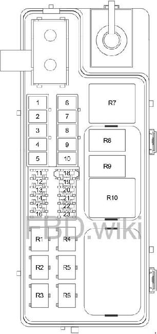 [SCHEMATICS_4HG]  Chrysler PT Cruiser Fuse Box Diagram | 2004 Pt Cruiser Fuse Box |  | knigaproavto.ru