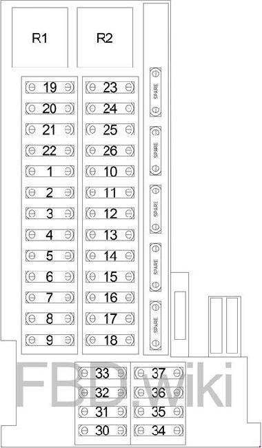Схема предохранителей Chrysler Crossfire