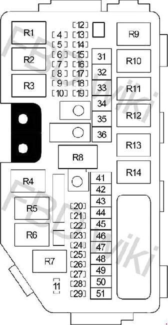 2012-2016 Honda CR-V Fuse Box Diagram on