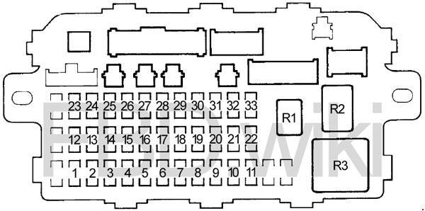 Схема предохранителей Honda CR-V (1995-2001)