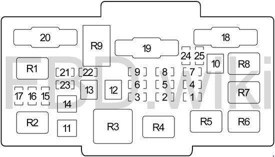 2002-2006 Honda CR-V Fuse Box Diagramknigaproavto.ru