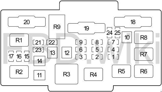 03-'11 Honda Element Fuse Box Diagram | 2005 Honda Elet Fuse Box Diagram |  | knigaproavto.ru