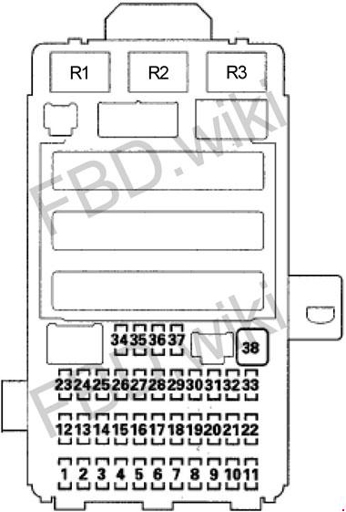 06-'11 Honda Civic Fuse Box Diagram | Civic Fuse Box Diagram |  | knigaproavto.ru