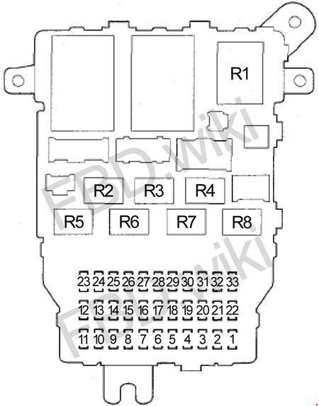 Acura TSX (2004-2008) Fuse Box Diagram | Acura Tsx 2004 Fuse Box Diagram |  | knigaproavto.ru
