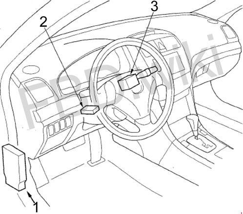 Схема предохранителей Acura TSX (2003-2008)