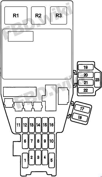 [DIAGRAM_4FR]  1995-1998 Acura TL Fuse Box Diagram | 1998 Acura Tl Fuse Box |  | knigaproavto.ru