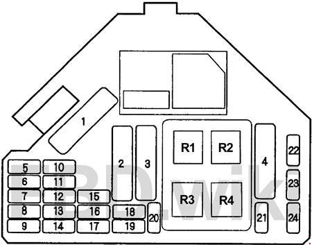 [SCHEMATICS_4FR]  1995-1998 Acura TL Fuse Box Diagram | 1998 Acura Tl Fuse Box |  | knigaproavto.ru