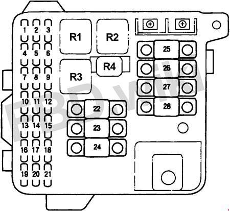 [DIAGRAM_5FD]  1995-1998 Acura TL Fuse Box Diagram | 1998 Acura Tl Fuse Box |  | knigaproavto.ru