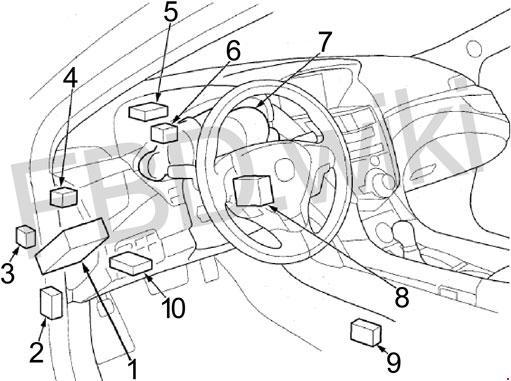 Схема предохранителей Acura ZDX (2009-2013)
