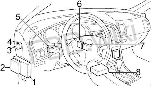 Acura TL (1999-2003) Fuse Box Diagram | Acura Tl Fuse Box Location |  | knigaproavto.ru
