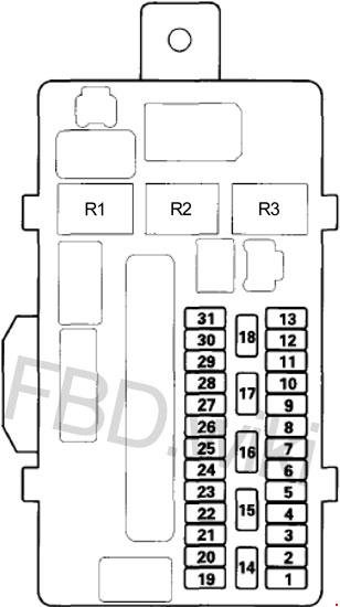 08-'12 Honda Accord Fuse Box Diagramknigaproavto.ru