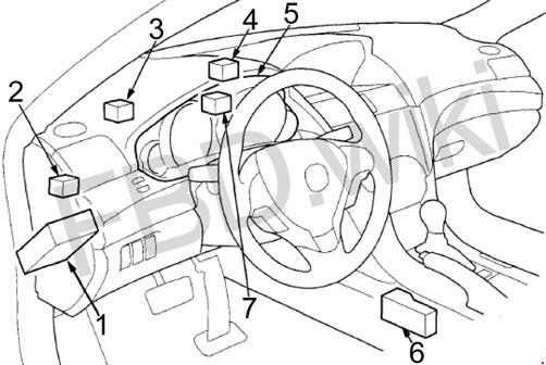 Схема предохранителей Acura TL (2008-2014)