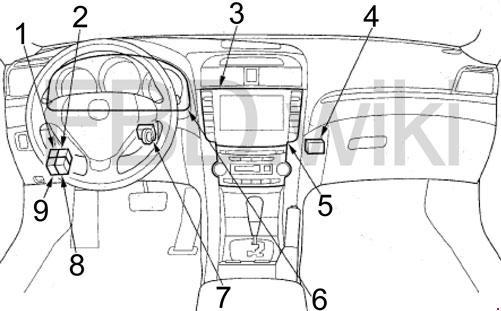 Acura TL (2004-2008) Fuse Box Diagram