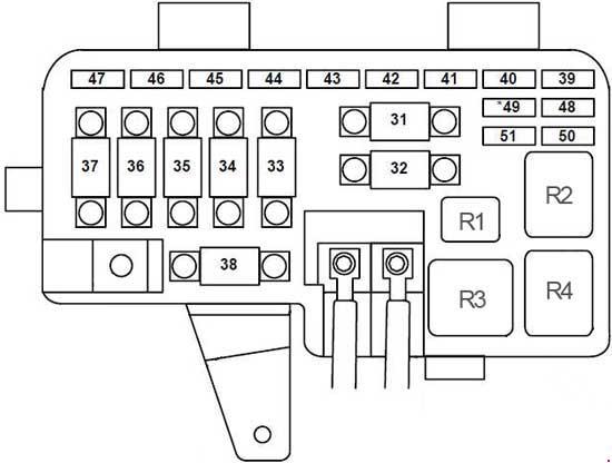 1986 honda prelude fuse box diagram   blog wiring diagrams skip  wiring diagram library