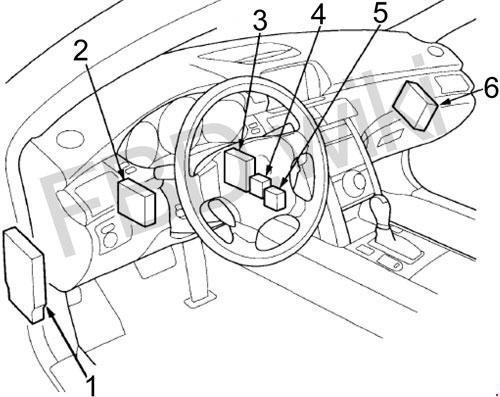 2005-2012 Acura RL Fuse Box Diagram