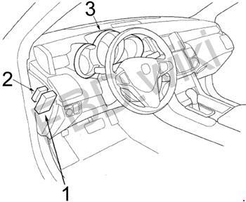 2007-2012 Acura RDX Fuse Box Diagram