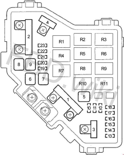 acura rdx (2007-2012) fuse box diagram  knigaproavto.ru