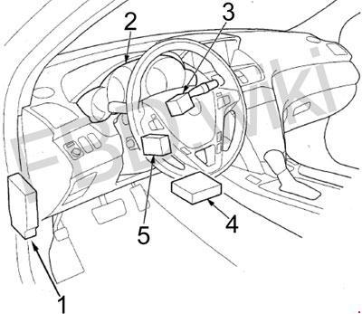 2007-2013 Acura MDX Fuse Box Diagram