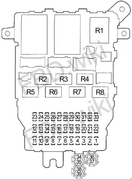 Acura MDX (2007-2013) Fuse Box Diagram | Acura Mdx 2010 Primary Underhood Fuse Box Diagram |  | knigaproavto.ru