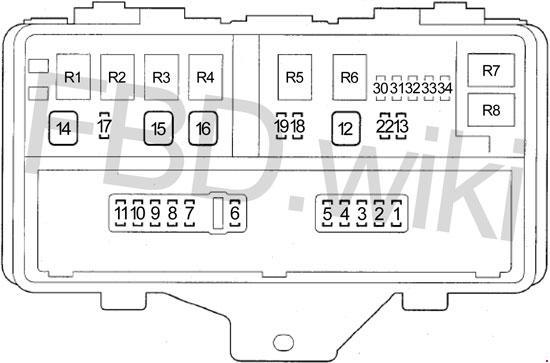 Acura MDX (2007-2013) Fuse Box Diagram | Acura Mdx Fuse Diagram |  | knigaproavto.ru