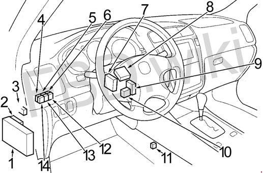 Схема предохранителей Acura MDX (2001-2006)