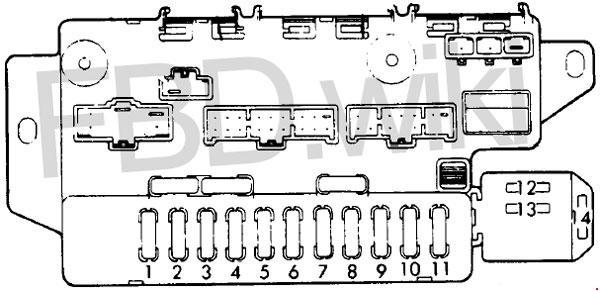 Схема предохранителей Honda Prelude (1987-1991)