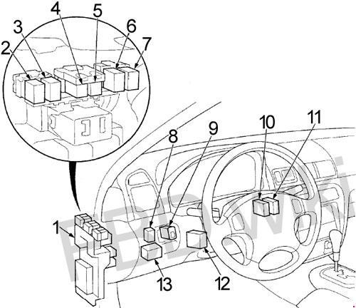 Схема предохранителей и реле Honda Prelude V (1997-2001)