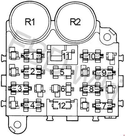 1989-1991 Jeep Grand Wagoneer Fuse Box Diagram