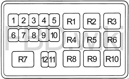 [SCHEMATICS_4US]  Eagle Premier and Dodge Monaco (1988-1992) Fuse Box Diagram | 1989 Eagle Premier Fuse Box Diagram |  | knigaproavto.ru