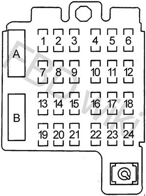 Chevy Blazer, GMC Jimmy and Envoy (1995-2005) Fuse Box Diagramknigaproavto.ru