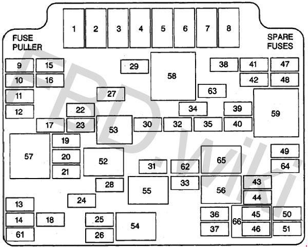 Chevy Blazer, GMC Jimmy and Envoy (1995-2005) Fuse Box Diagram   99 Gmc Jimmy Fuse Box Diagram      knigaproavto.ru