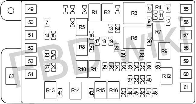 [SCHEMATICS_4PO]  02-'09 Chevy TrailBlazer, GMC Envoy, Saab 9-7X Fuse Box Diagram | Chevy Trailblazer Radio Fuse Box |  | knigaproavto.ru