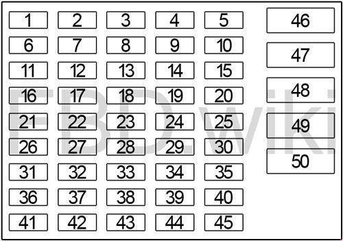 Fuse Box Diagram Chevrolet Caprice (1991-1996)knigaproavto.ru