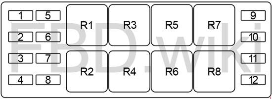 93-'02 pontiac firebird and chevrolet camaro fuse box diagram  knigaproavto.ru