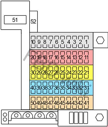 Audi A8 and S8 (D2; 1994-2002) Fuse Box Diagram | Audi A8 Fuse Box |  | knigaproavto.ru