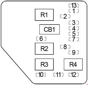 Chevrolet Malibu (1997-2003) Fuse Box Diagramknigaproavto.ru