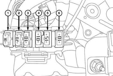 Ram 1500, 2500, 3500 (2013-2018) Fuse Box Diagram