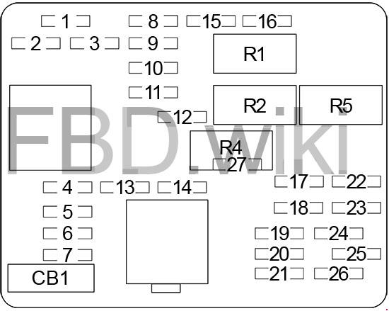 03-'06 Chevy Tahoe & Suburban and GMC Yukon Fuse Box Diagramknigaproavto.ru