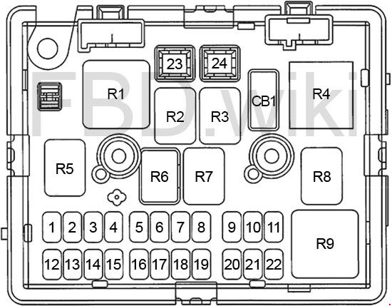 03 07 chevy express and gmc savana fuse box diagram knigaproavto ru