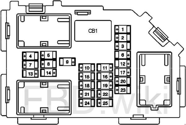 03-'09 Hummer H2 Fuse Box Diagram | Battery For Hummer H2 Fuse Box |  | knigaproavto.ru