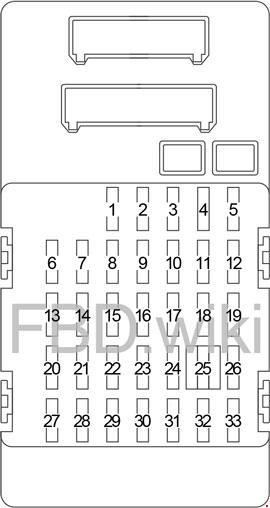 2013-2018 Subaru Forester Fuse Box Diagram