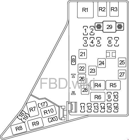 13-'18 Subaru Forester SJ Fuse Box Diagram | 2014 Subaru Forester Fuse Box Diagram |  | knigaproavto.ru