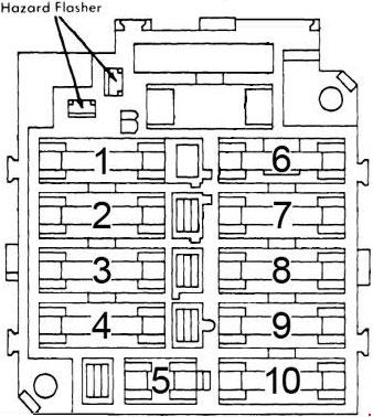 1975-1979 Buick Skylark Fuse Box Diagram