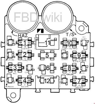1978-1983 AMC Concord Fuse Box Diagram