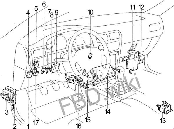 1990 nissan sentra fuse box - universal wiring diagrams wires-realize -  wires-realize.sceglicongusto.it  diagram database - sceglicongusto.it