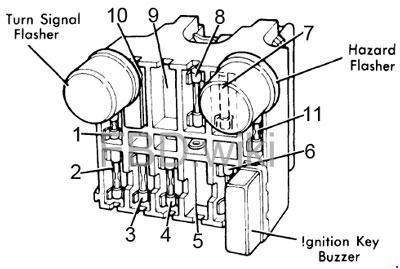 1974-1976 Mercury Montego Fuse Box Diagram