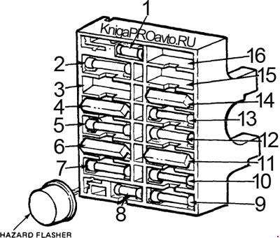 70-'79 Lincoln Continental Fuse Box Diagram