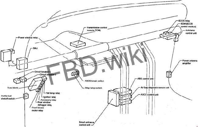 1996-1998 Nissan Quest Fuse Box Diagram