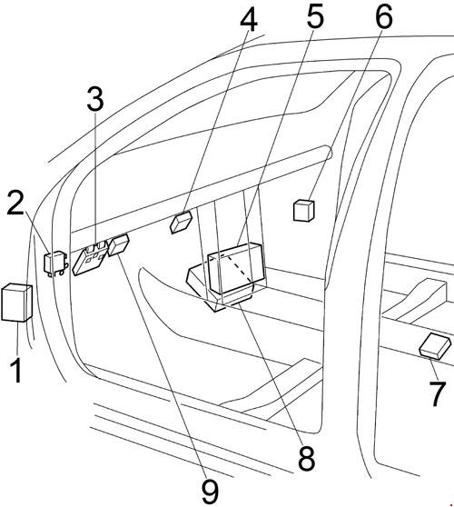 1998-2001 Nissan Altima Fuse Box Diagram