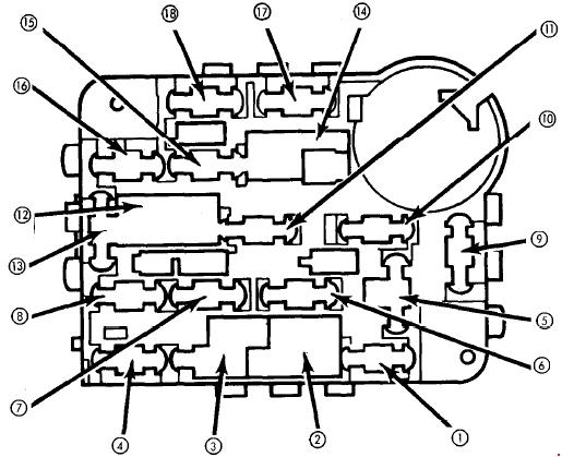 1981-1984 Ford Escort & Mercury Lynx Fuse Box Diagram